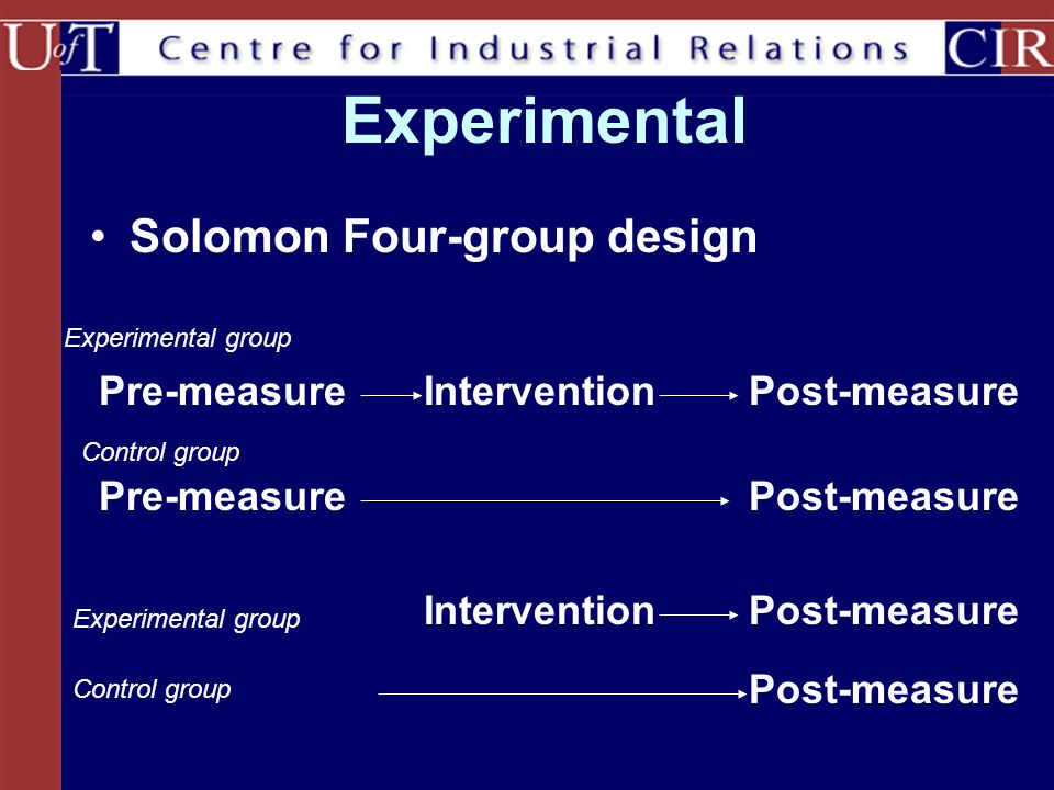 Solomon Four-group design Experimental InterventionPost-measurePre-measure Post-measurePre-measure Experimental group Control group InterventionPost-measure Experimental group Control group