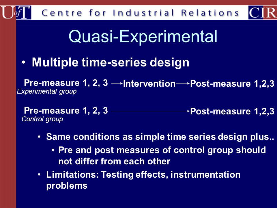 Multiple time-series design Quasi-Experimental InterventionPost-measure 1,2,3 Pre-measure 1, 2, 3 Post-measure 1,2,3 Pre-measure 1, 2, 3 Control group Experimental group Same conditions as simple time series design plus..