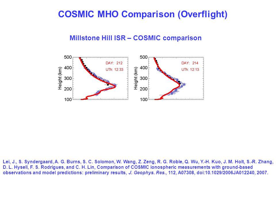 Millstone Hill ISR – COSMIC comparison Lei, J., S. Syndergaard, A. G. Burns, S. C. Solomon, W. Wang, Z. Zeng, R. G. Roble, Q. Wu, Y.-H. Kuo, J. M. Hol