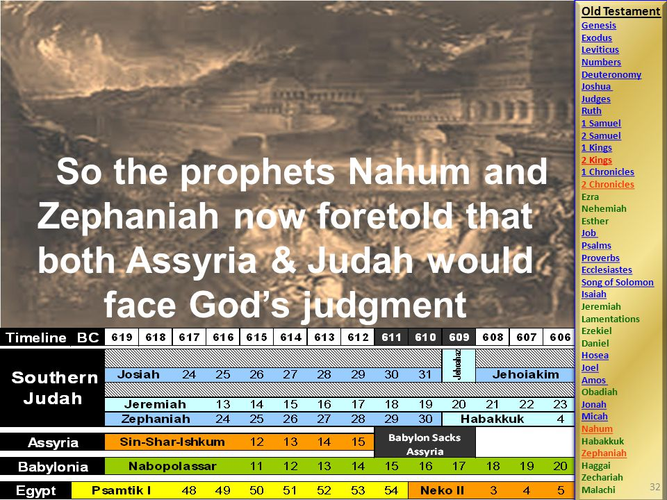 Old Testament Genesis Exodus Leviticus Numbers Deuteronomy Joshua Judges Ruth 1 Samuel 2 Samuel 1 Kings 2 Kings 1 Chronicles 2 Chronicles Ezra Nehemiah Esther Job Psalms Proverbs Ecclesiastes Song of Solomon Isaiah Jeremiah Lamentations Ezekiel Daniel Hosea Joel Amos Obadiah Jonah Micah Nahum Habakkuk Zephaniah Haggai Zechariah Malachi Old Testament Genesis Exodus Leviticus Numbers Deuteronomy Joshua Judges Ruth 1 Samuel 2 Samuel 1 Kings 2 Kings 1 Chronicles 2 Chronicles Ezra Nehemiah Esther Job Psalms Proverbs Ecclesiastes Song of Solomon Isaiah Jeremiah Lamentations Ezekiel Daniel Hosea Joel Amos Obadiah Jonah Micah Nahum Habakkuk Zephaniah Haggai Zechariah Malachi So the prophets Nahum and Zephaniah now foretold that both Assyria & Judah would face God's judgment 32