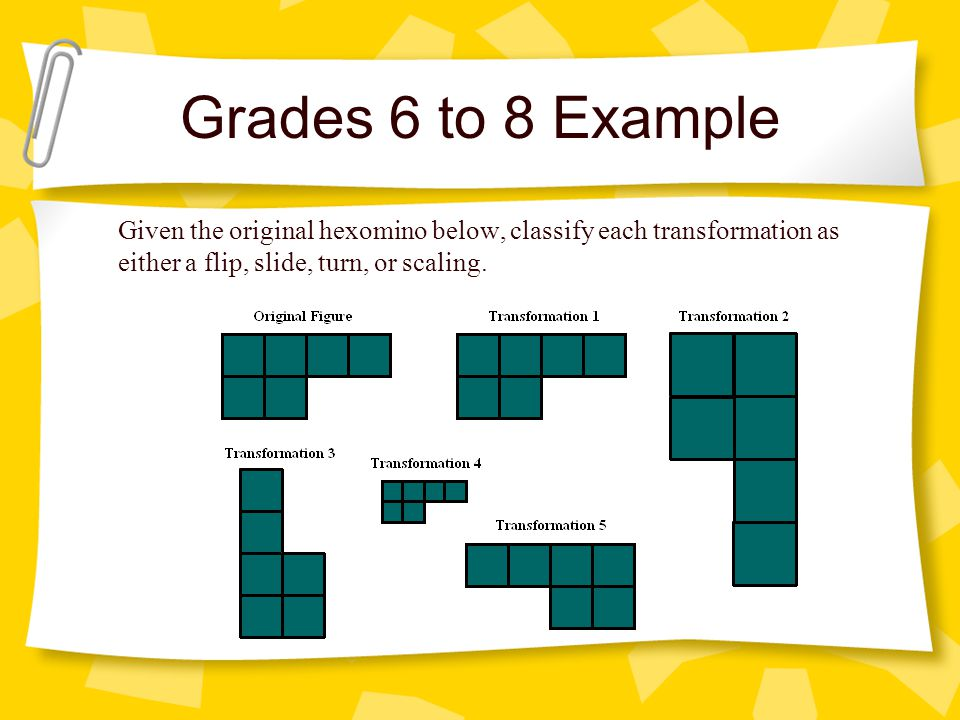 Grades 6 to 8 Example Given the original hexomino below, classify each transformation as either a flip, slide, turn, or scaling.