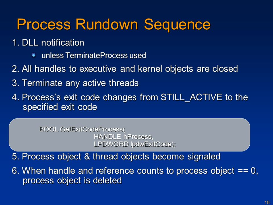 19 Process Rundown Sequence 1. DLL notification unless TerminateProcess used 2.