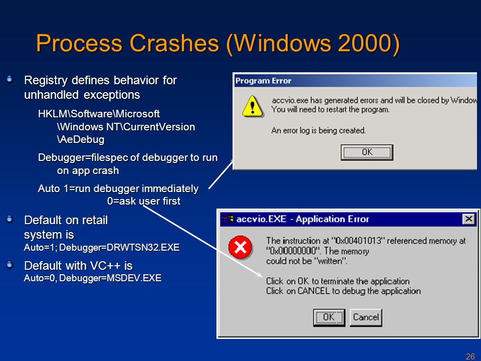 26 Process Crashes (Windows 2000) Registry defines behavior for unhandled exceptions HKLM\Software\Microsoft \Windows NT\CurrentVersion \AeDebug Debugger=filespec of debugger to run on app crash Auto 1=run debugger immediately 0=ask user first Default on retail system is Auto=1; Debugger=DRWTSN32.EXE Default with VC++ is Auto=0, Debugger=MSDEV.EXE