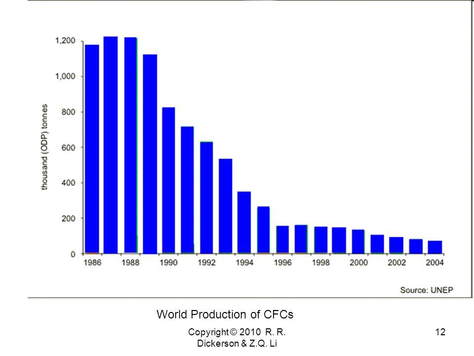 Copyright © 2010 R. R. Dickerson & Z.Q. Li 12 World Production of CFCs