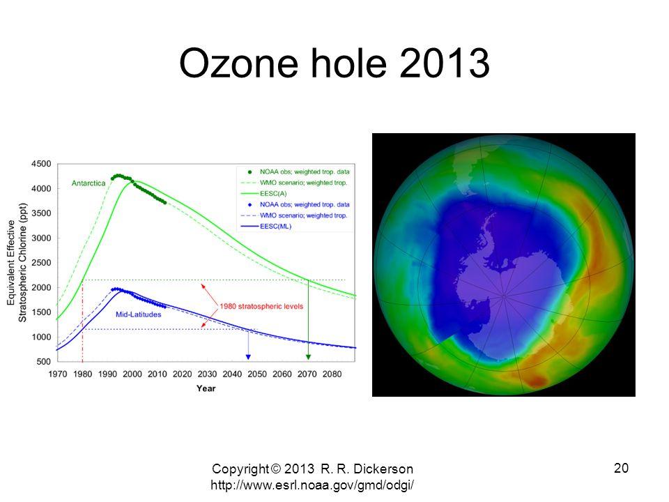Ozone hole 2013 Copyright © 2013 R. R. Dickerson http://www.esrl.noaa.gov/gmd/odgi/ 20