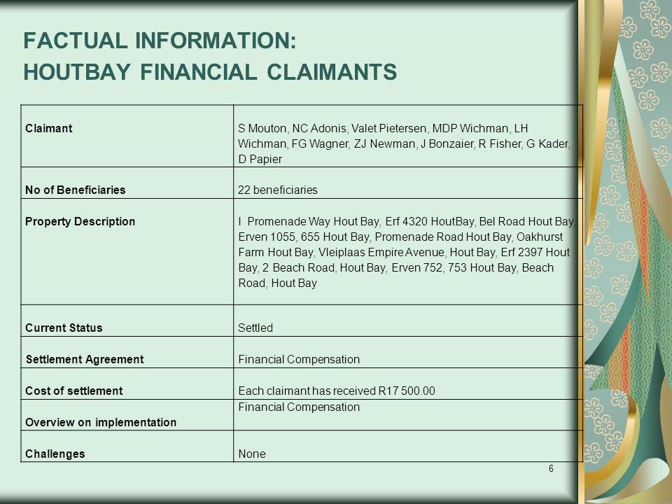 6 FACTUAL INFORMATION: HOUTBAY FINANCIAL CLAIMANTS Claimant S Mouton, NC Adonis, Valet Pietersen, MDP Wichman, LH Wichman, FG Wagner, ZJ Newman, J Bon
