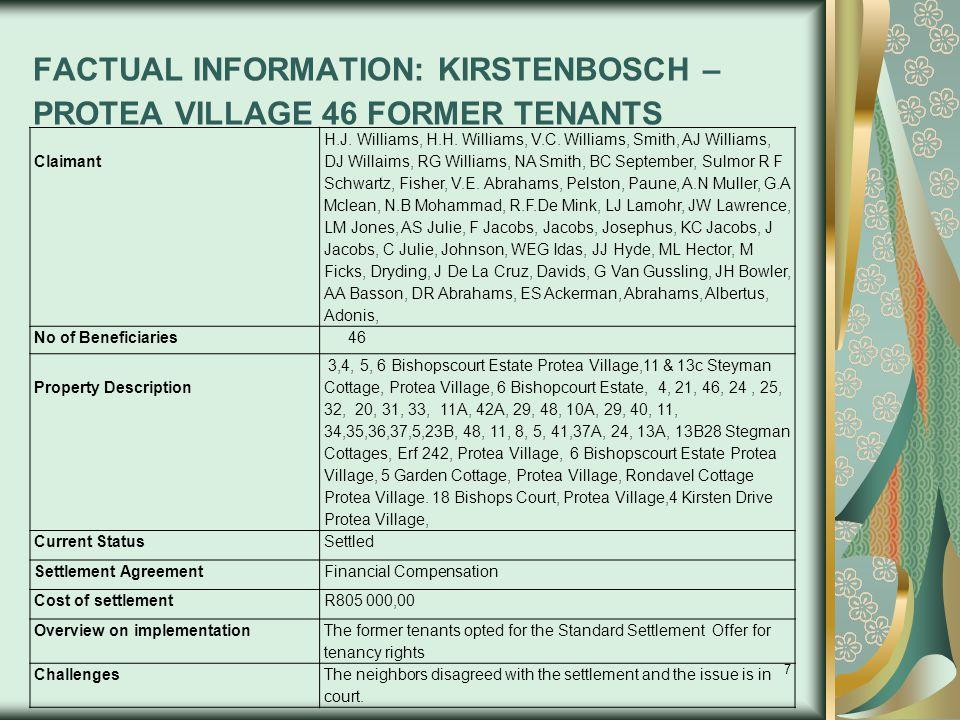 7 FACTUAL INFORMATION: KIRSTENBOSCH – PROTEA VILLAGE 46 FORMER TENANTS Claimant H.J. Williams, H.H. Williams, V.C. Williams, Smith, AJ Williams, DJ Wi
