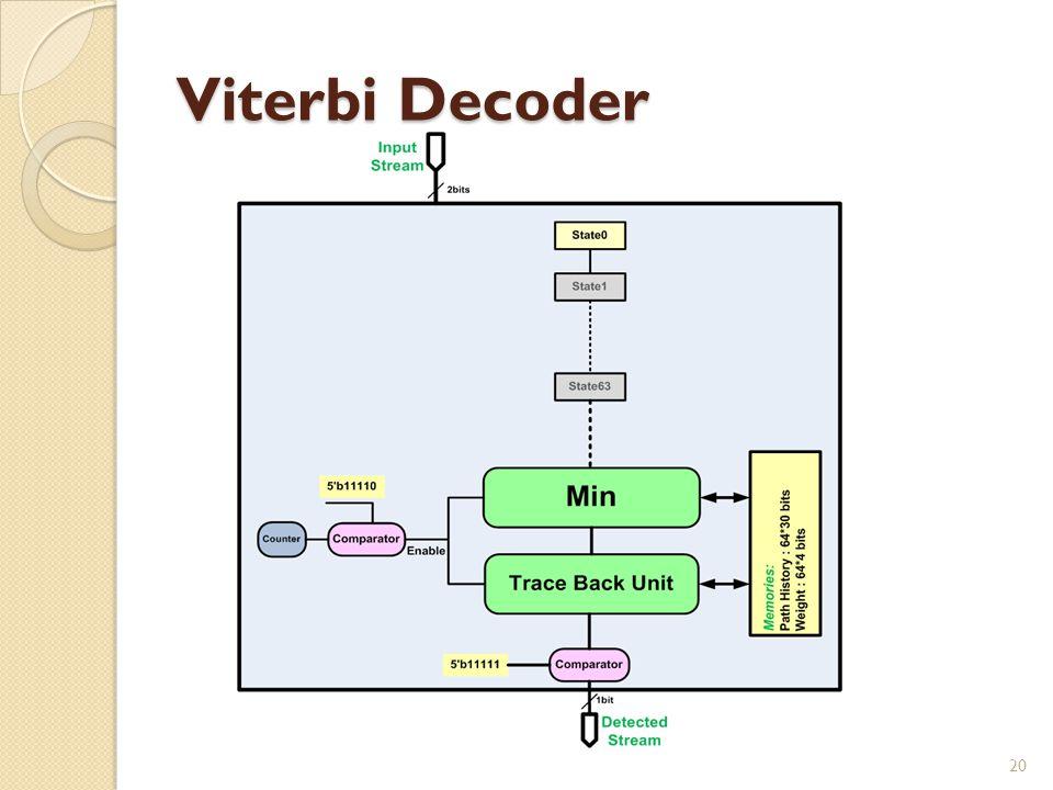 Viterbi Decoder 20