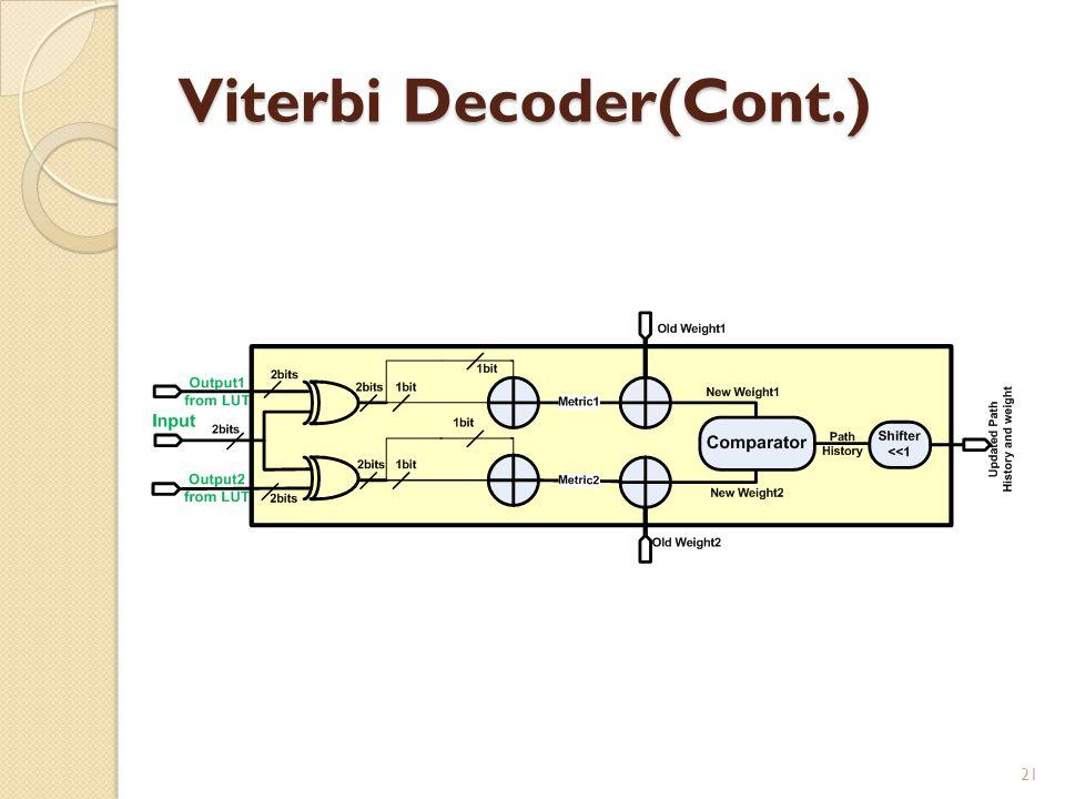 Viterbi Decoder(Cont.) 21