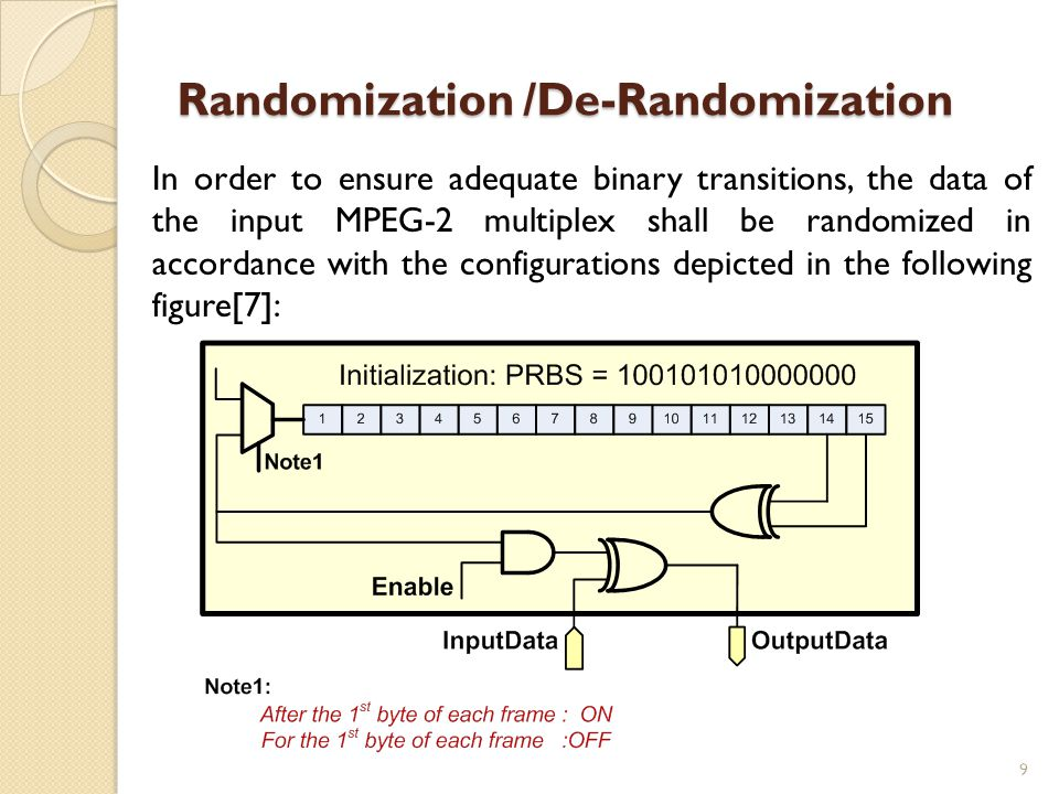 Randomization /De-Randomization In order to ensure adequate binary transitions, the data of the input MPEG-2 multiplex shall be randomized in accordance with the configurations depicted in the following figure[7]: 9