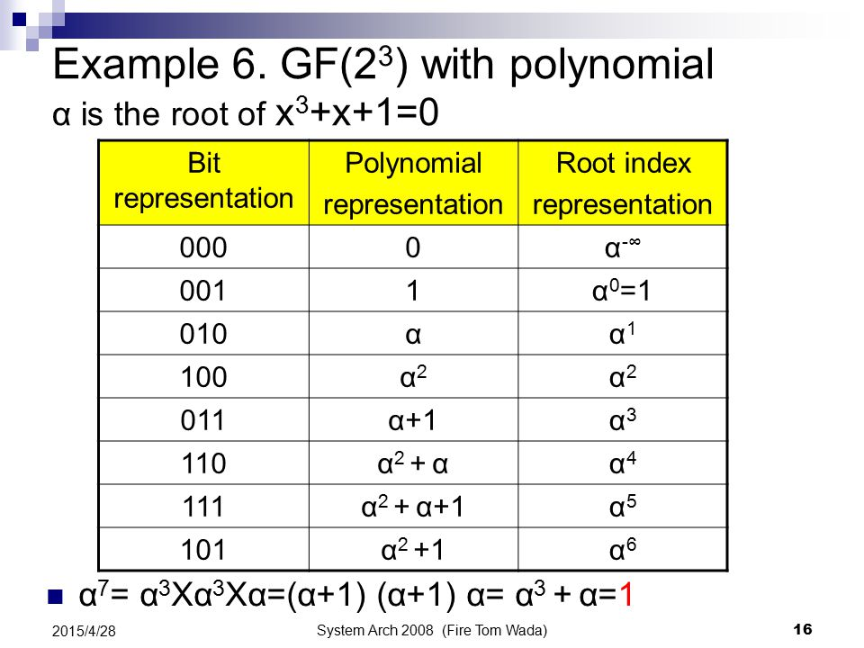 System Arch 2008 (Fire Tom Wada) 16 2015/4/28 Example 6. GF(2 3 ) with polynomial α is the root of x 3 +x+1=0 Bit representation Polynomial representa