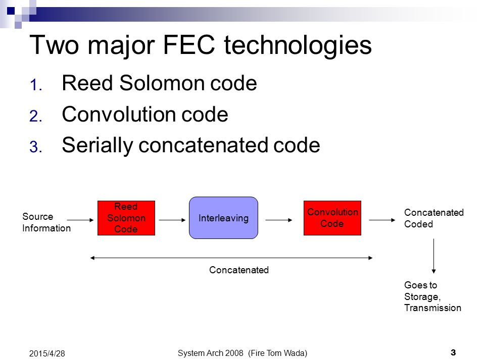 System Arch 2008 (Fire Tom Wada) 3 2015/4/28 Two major FEC technologies 1. Reed Solomon code 2. Convolution code 3. Serially concatenated code Source