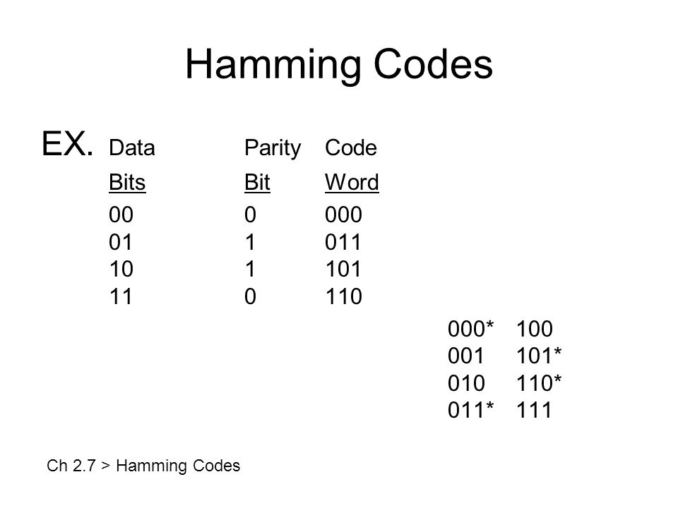 Hamming Codes EX.