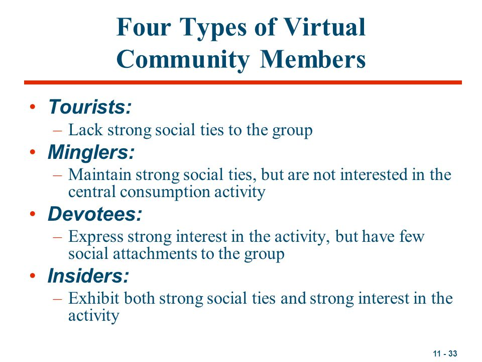 11 - 33 Four Types of Virtual Community Members Tourists: –Lack strong social ties to the group Minglers: –Maintain strong social ties, but are not interested in the central consumption activity Devotees: –Express strong interest in the activity, but have few social attachments to the group Insiders: –Exhibit both strong social ties and strong interest in the activity
