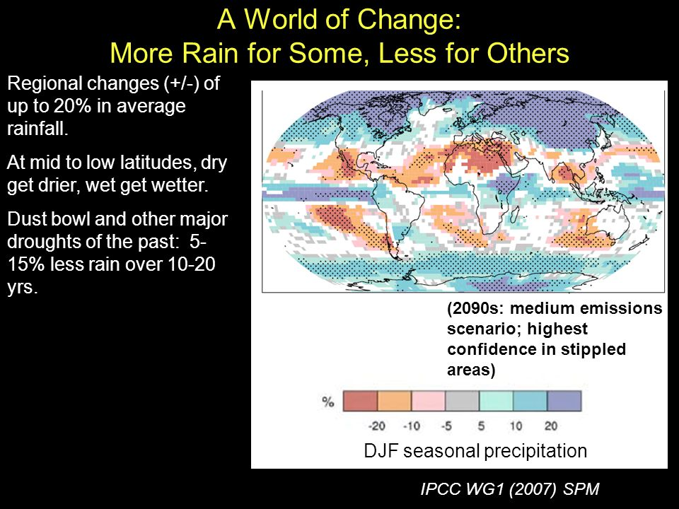 A World of Change: More Rain for Some, Less for Others Regional changes (+/-) of up to 20% in average rainfall.