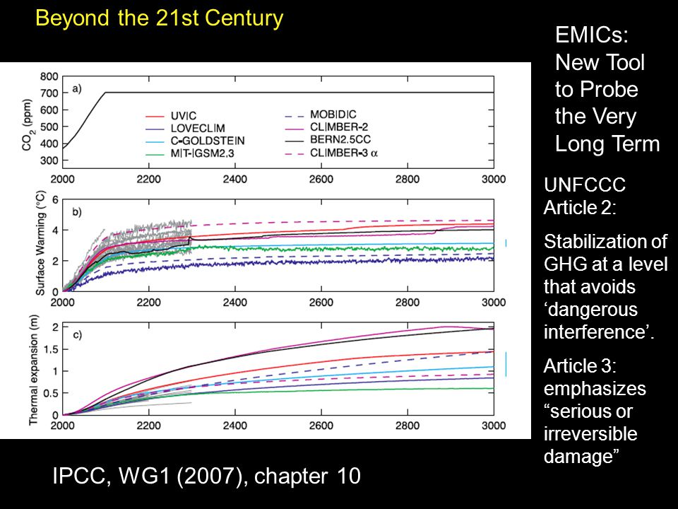EMICs: New Tool to Probe the Very Long Term IPCC, WG1 (2007), chapter 10 UNFCCC Article 2: Stabilization of GHG at a level that avoids 'dangerous interference'.