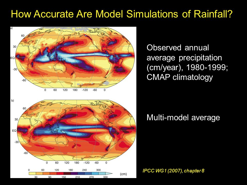 How Accurate Are Model Simulations of Rainfall.