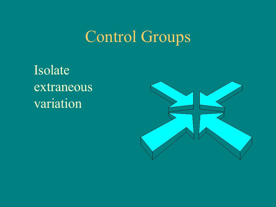Control Groups Isolate extraneous variation