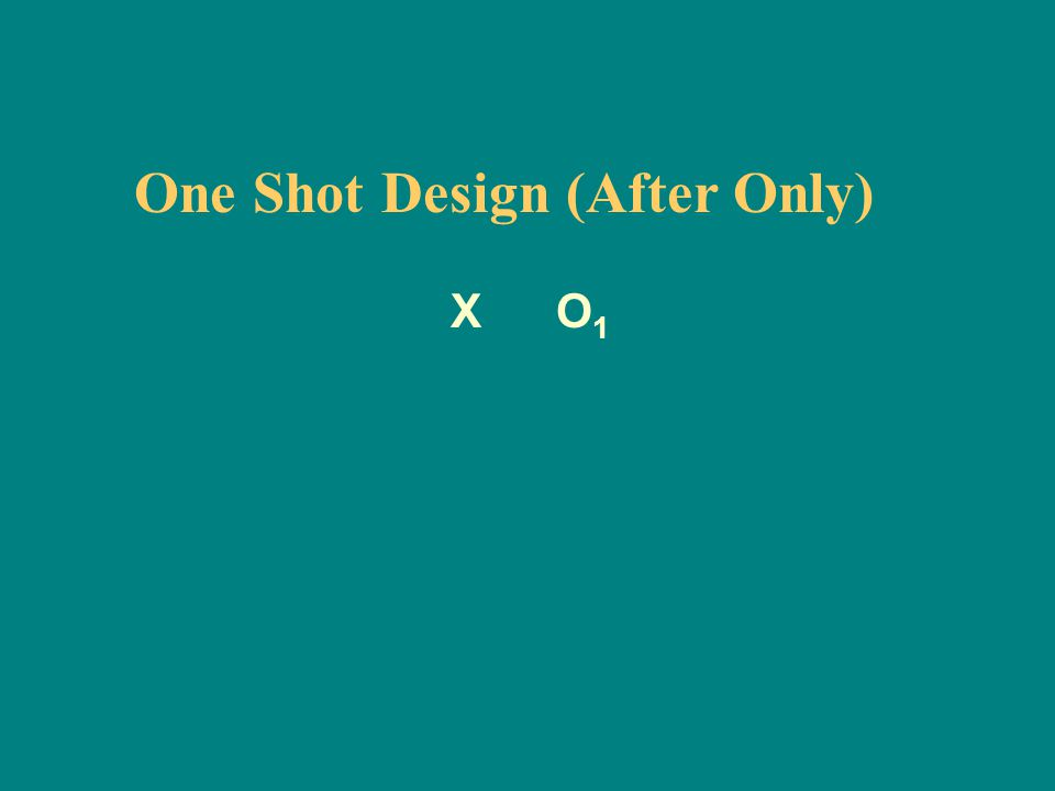 One Shot Design (After Only) XO 1