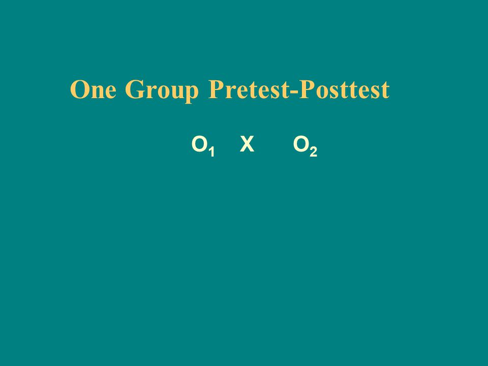 One Group Pretest-Posttest O 1 X O 2