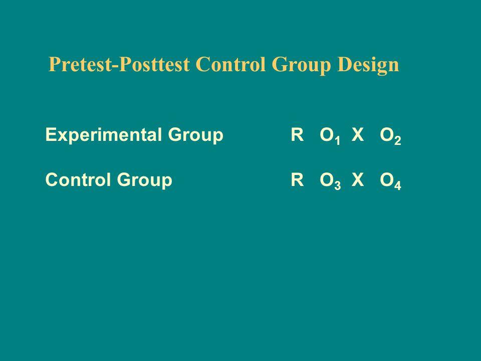 Pretest-Posttest Control Group Design Experimental Group R O 1 X O 2 Control Group R O 3 X O 4