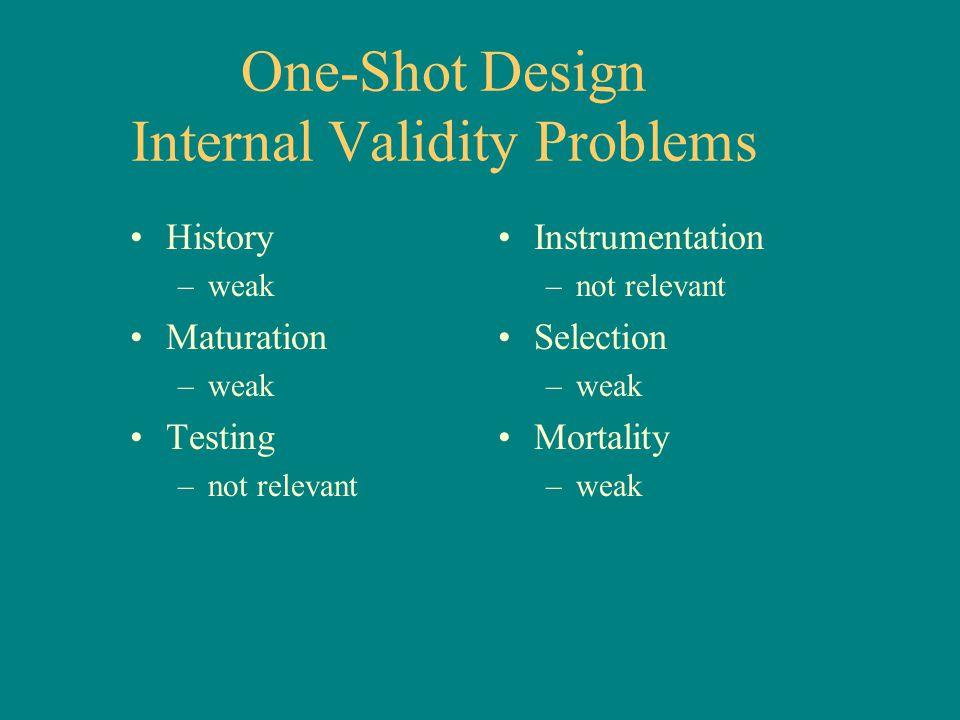 One-Shot Design Internal Validity Problems History –weak Maturation –weak Testing –not relevant Instrumentation –not relevant Selection –weak Mortality –weak
