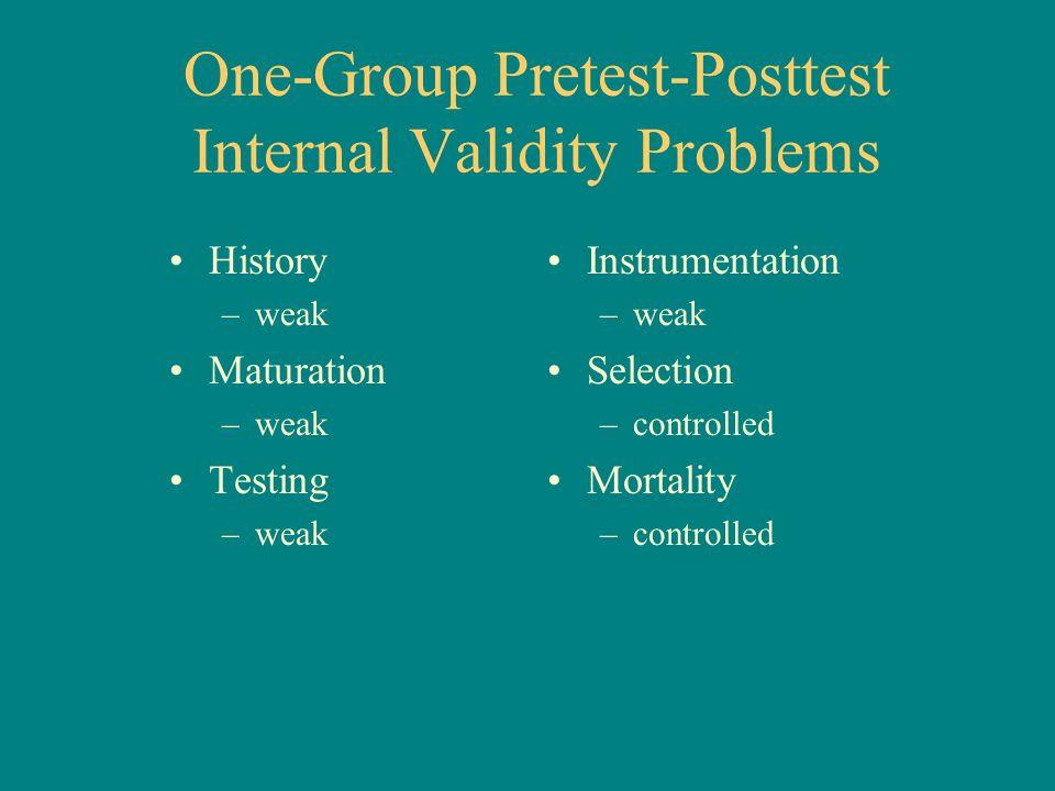One-Group Pretest-Posttest Internal Validity Problems History –weak Maturation –weak Testing –weak Instrumentation –weak Selection –controlled Mortality –controlled