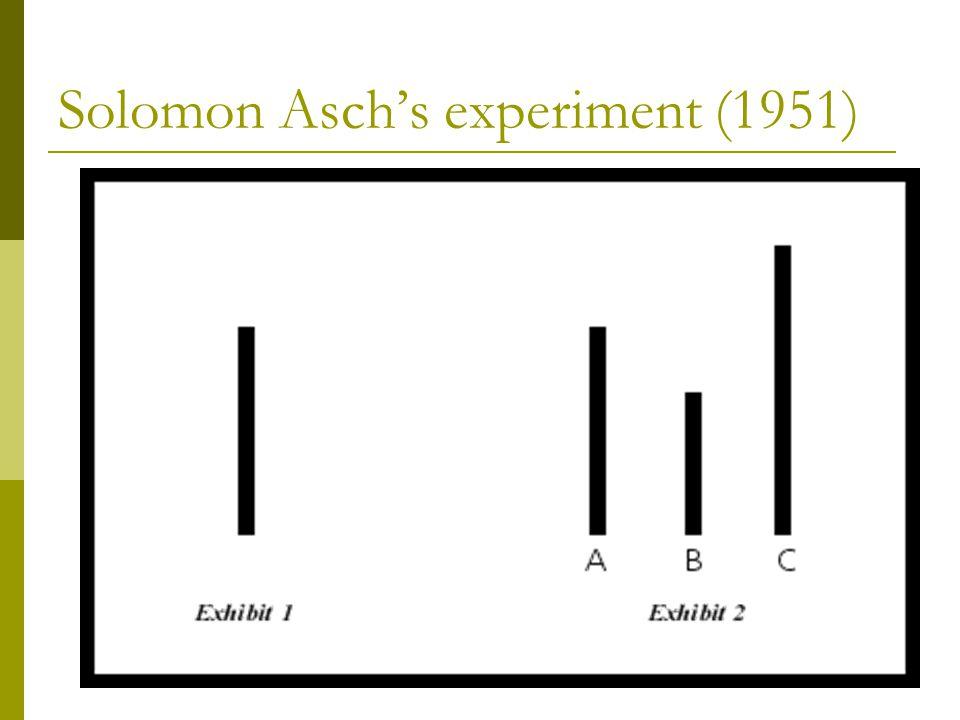 Solomon Asch's experiment (1951)