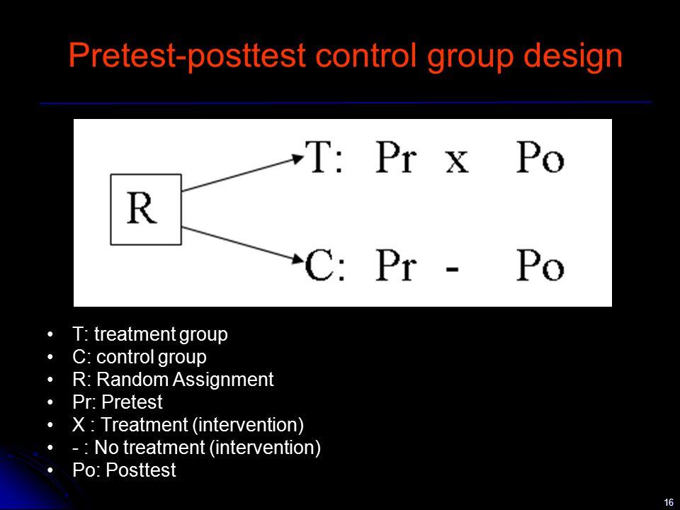 16 Pretest-posttest control group design T: treatment group C: control group R: Random Assignment Pr: Pretest X : Treatment (intervention) - : No trea