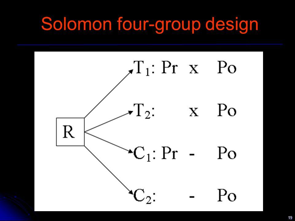 19 Solomon four-group design