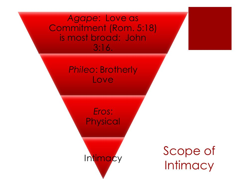 Scope of Intimacy Agape: Love as Commitment (Rom. 5:18) is most broad: John 3:16.