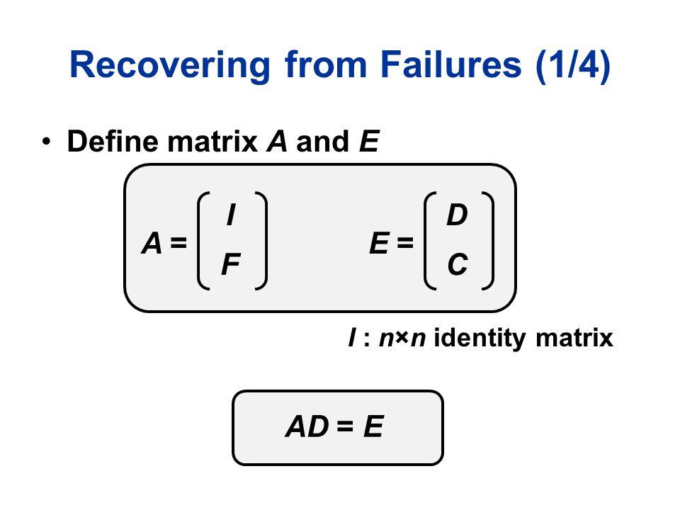 Define matrix A and E Recovering from Failures (1/4) I F A = D C E = AD = E I : n×n identity matrix