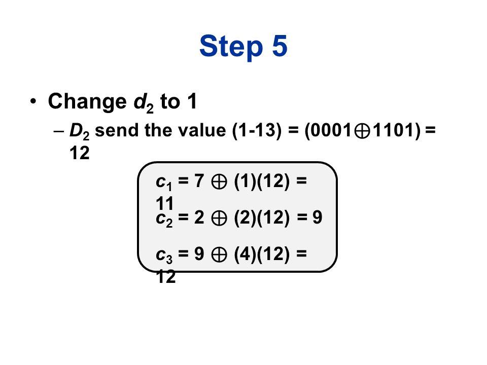 Step 5 Change d 2 to 1 –D 2 send the value (1-13) = (0001 ⊕ 1101) = 12 c 1 = 7 ⊕ (1)(12) = 11 c 2 = 2 ⊕ (2)(12) = 9 c 3 = 9 ⊕ (4)(12) = 12