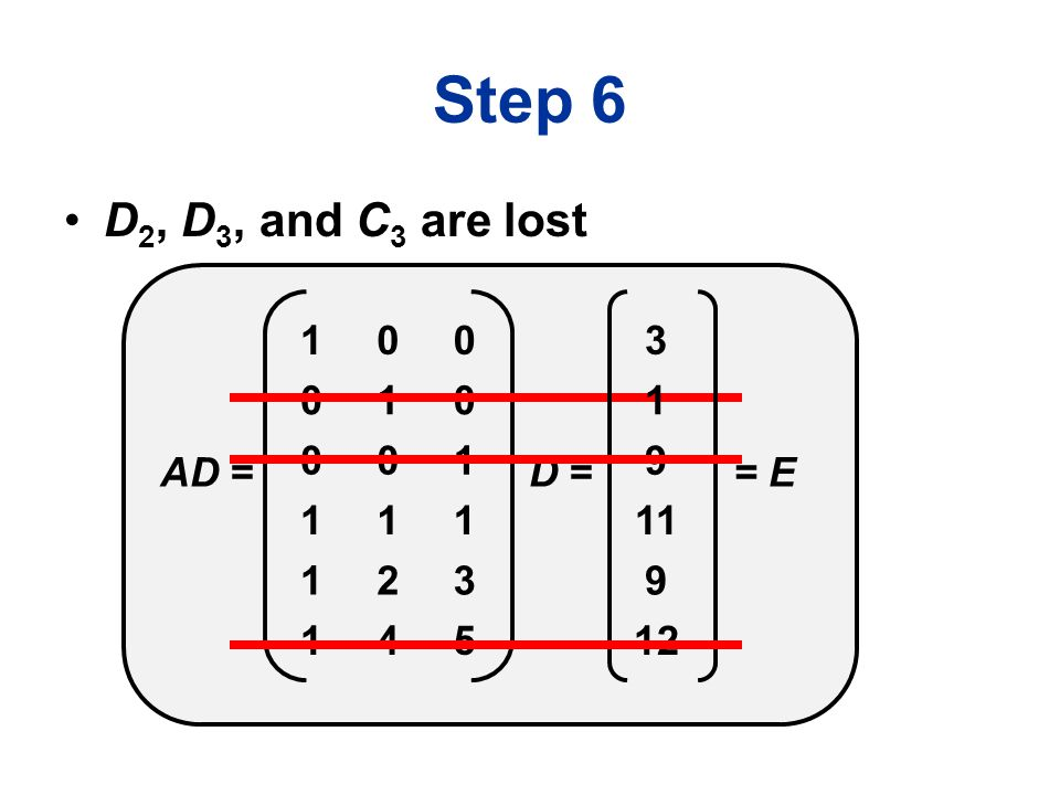 Step 6 D 2, D 3, and C 3 are lost 100 010 001 111 123 145 D =AD = 3 1 9 11 9 12 = E