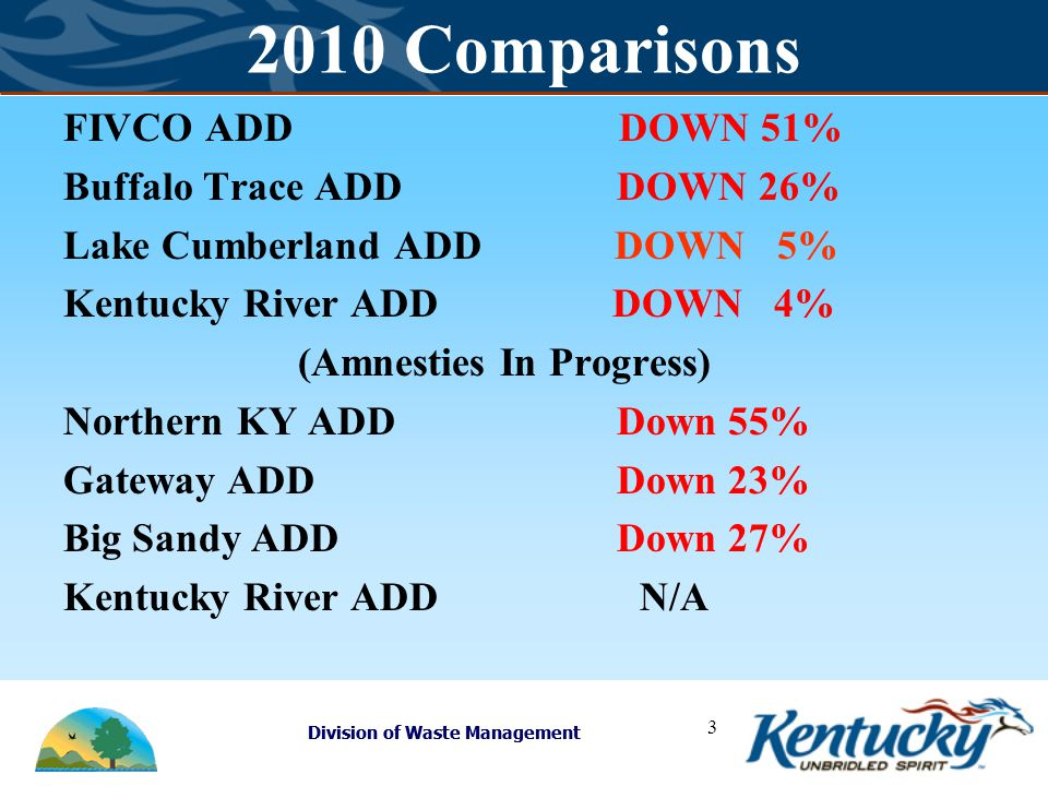 3 2010 Comparisons FIVCO ADD DOWN 51% Buffalo Trace ADD DOWN 26% Lake Cumberland ADD DOWN 5% Kentucky River ADD DOWN 4% (Amnesties In Progress) Northe