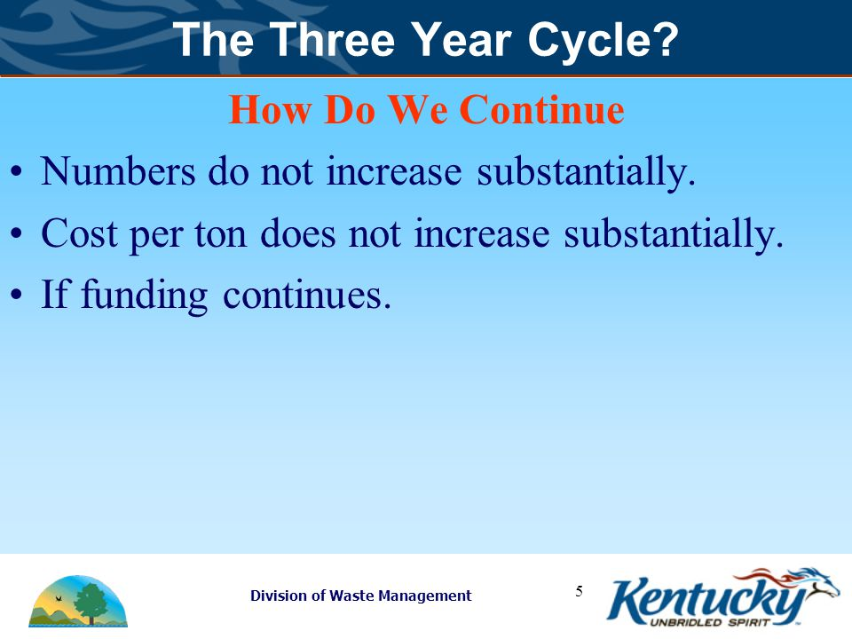 Division of Waste Management The Three Year Cycle? How Do We Continue Numbers do not increase substantially. Cost per ton does not increase substantia