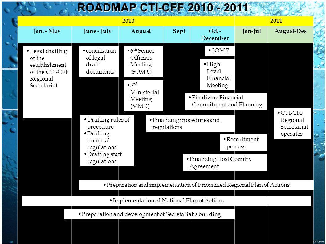 ROADMAP CTI-CFF 2010 - 2011 20102011 Jan. - MayJune - JulyAugustSeptOct - December Jan-JulAugust-Des Legal drafting of the establishment of the CTI-CF