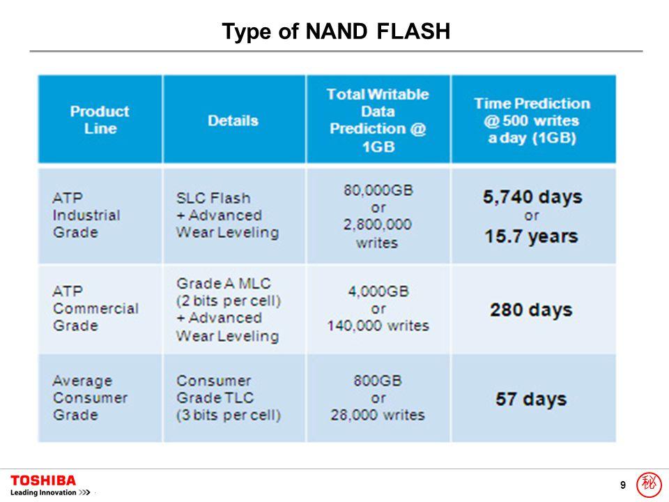 9 秘 Type of NAND FLASH