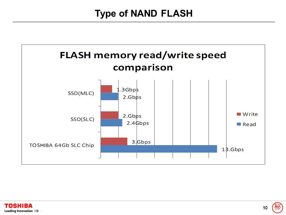 10 秘 Type of NAND FLASH