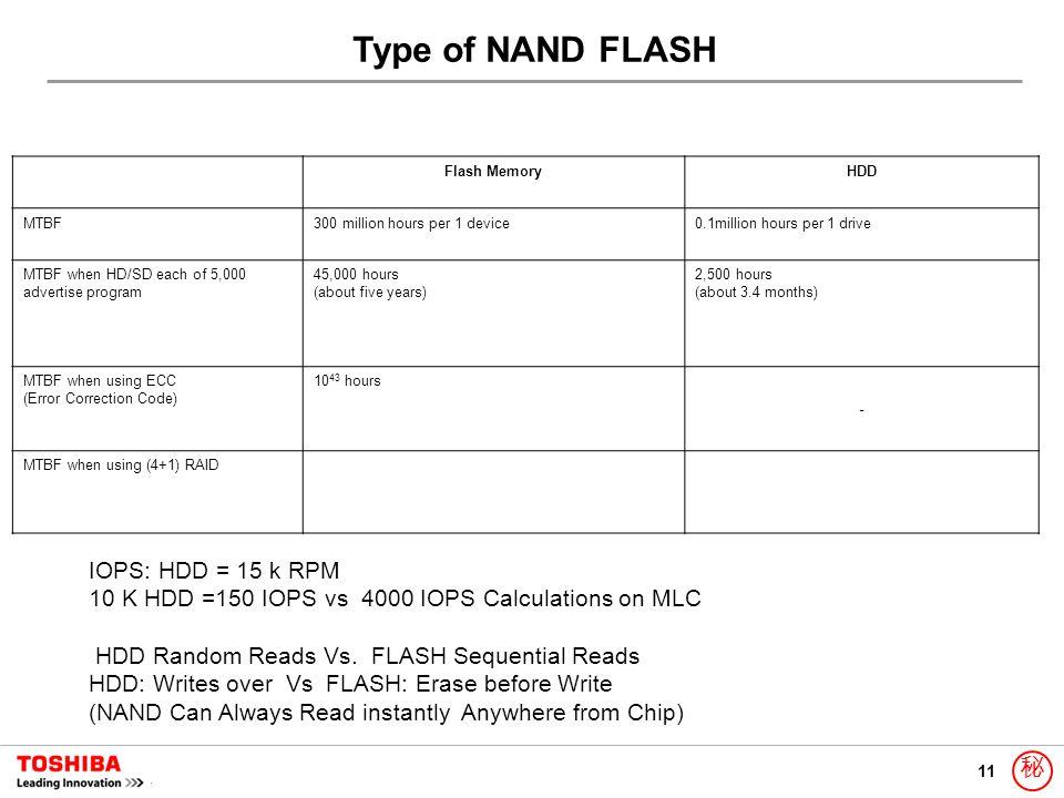 11 秘 Type of NAND FLASH Flash MemoryHDD MTBF300 million hours per 1 device0.1million hours per 1 drive MTBF when HD/SD each of 5,000 advertise program