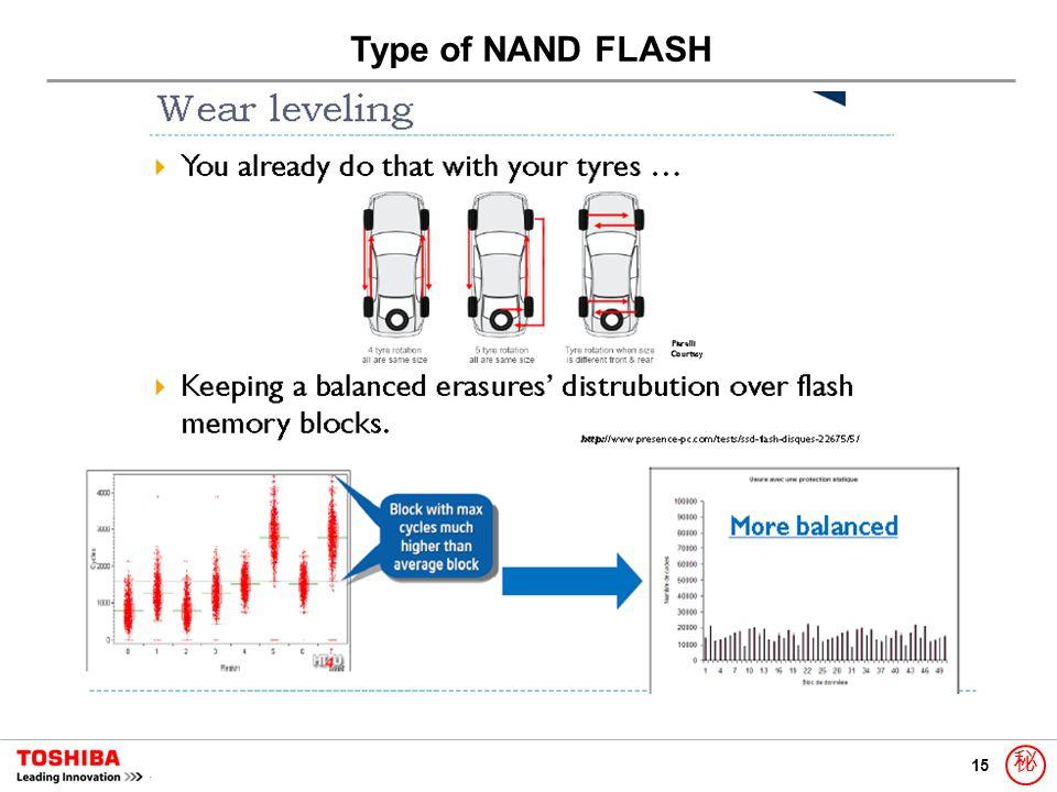 15 秘 Type of NAND FLASH