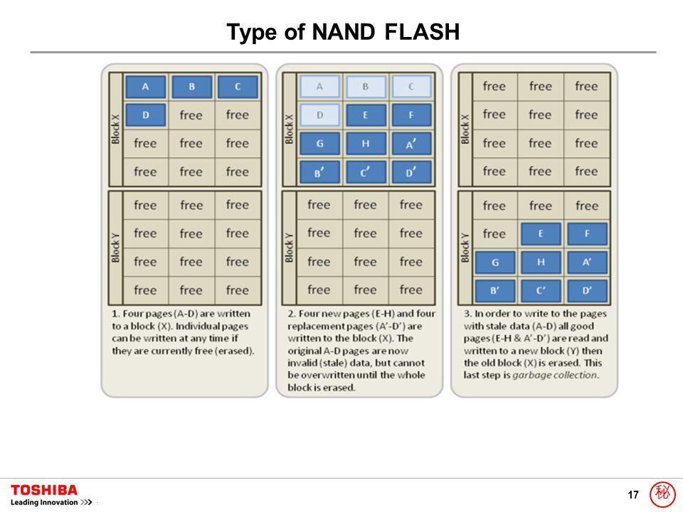 17 秘 Type of NAND FLASH
