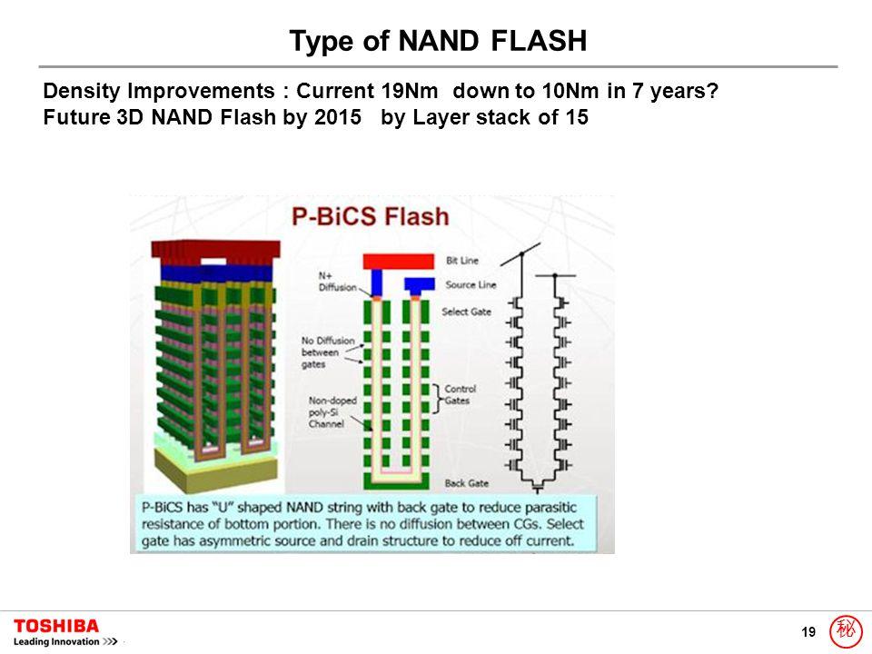 19 秘 Density Improvements : Current 19Nm down to 10Nm in 7 years? Future 3D NAND Flash by 2015 by Layer stack of 15 Type of NAND FLASH