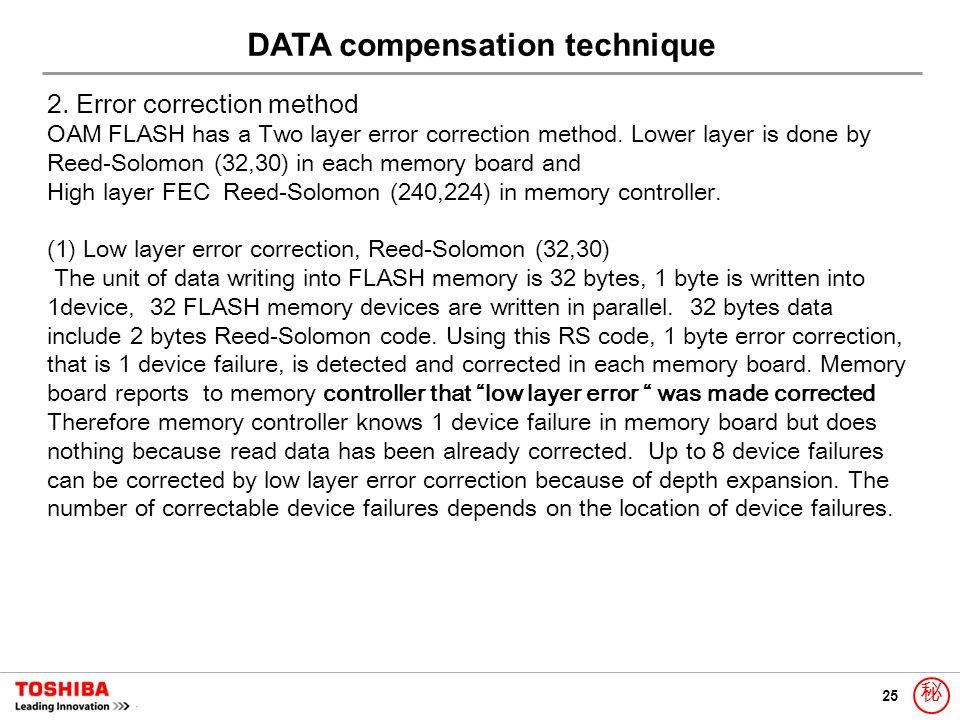 25 秘 2. Error correction method OAM FLASH has a Two layer error correction method. Lower layer is done by Reed-Solomon (32,30) in each memory board an