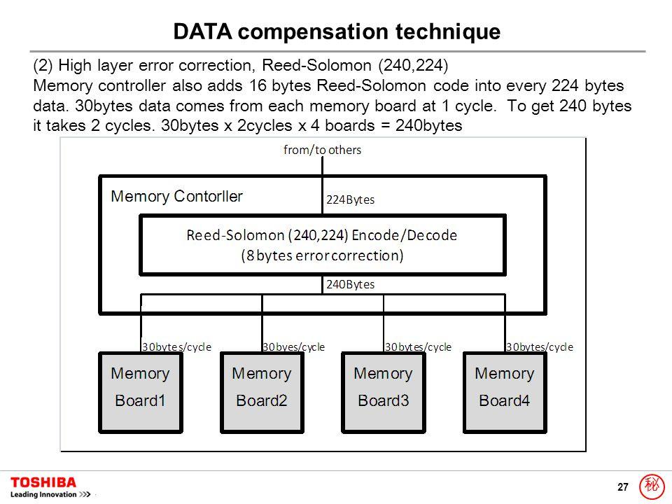 27 秘 (2) High layer error correction, Reed-Solomon (240,224) Memory controller also adds 16 bytes Reed-Solomon code into every 224 bytes data. 30bytes