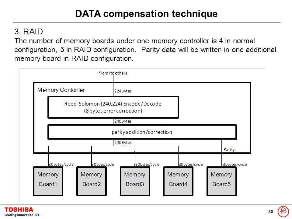 30 秘 3. RAID The number of memory boards under one memory controller is 4 in normal configuration, 5 in RAID configuration. Parity data will be writte