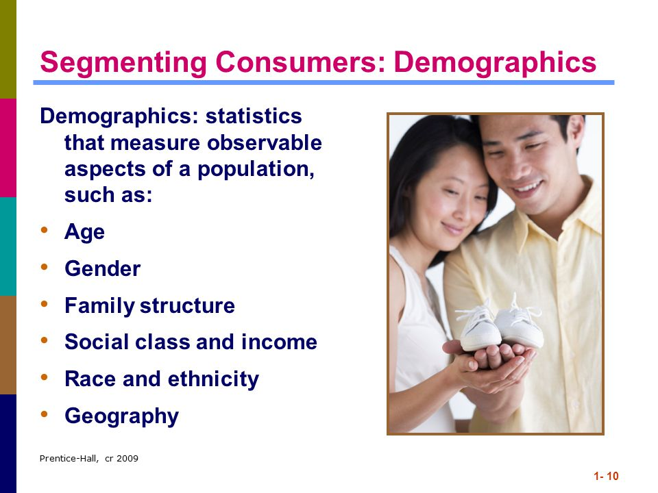 Prentice-Hall, cr 2009 1- 10 Segmenting Consumers: Demographics Demographics: statistics that measure observable aspects of a population, such as: Age Gender Family structure Social class and income Race and ethnicity Geography
