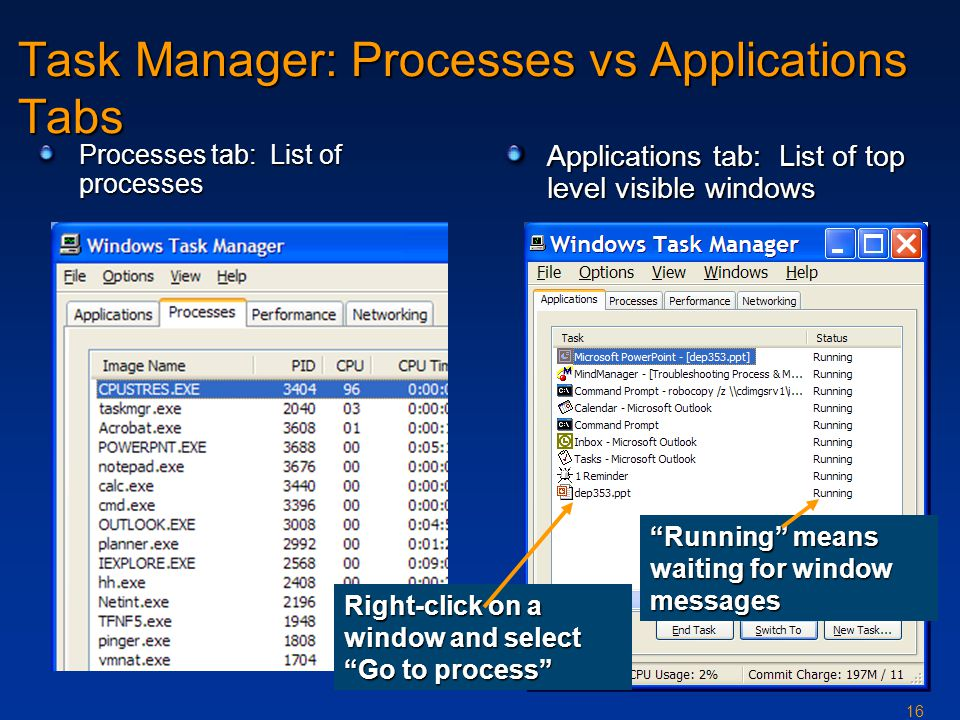 16 Task Manager: Processes vs Applications Tabs Processes tab: List of processes Running means waiting for window messages Applications tab: List of top level visible windows Right-click on a window and select Go to process