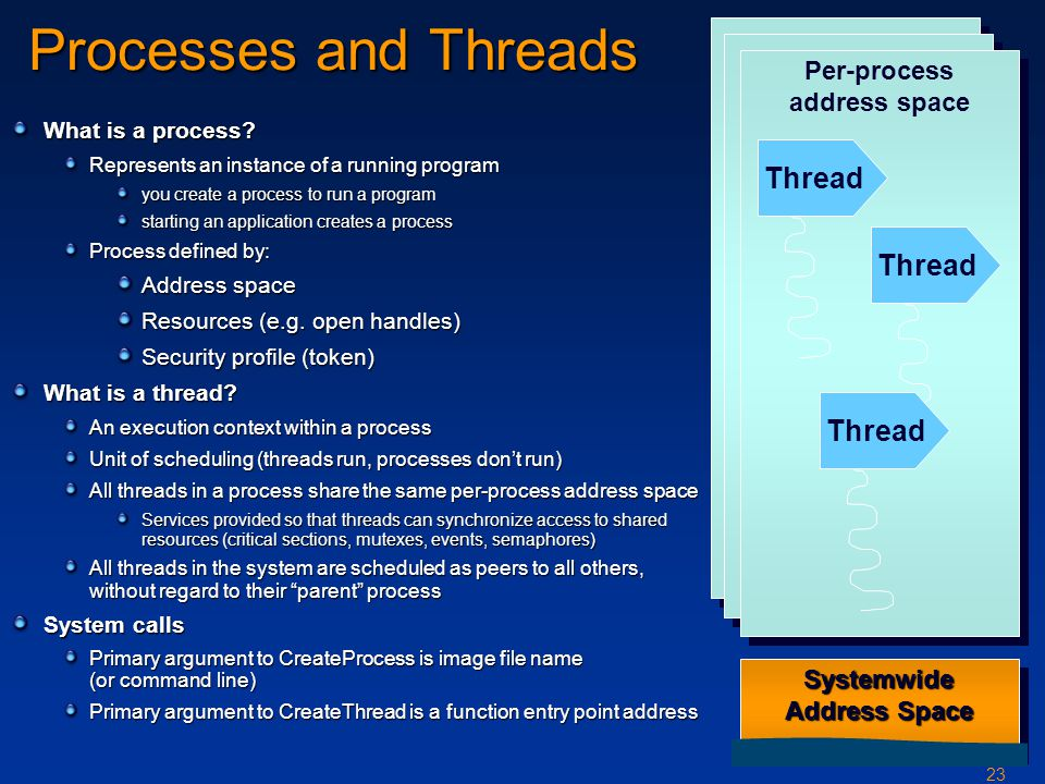 23 Processes and Threads What is a process.