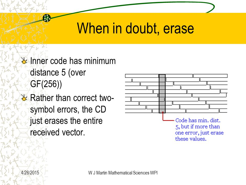 4/28/2015W J Martin Mathematical Sciences WPI When in doubt, erase Inner code has minimum distance 5 (over GF(256)) Rather than correct two- symbol errors, the CD just erases the entire received vector.